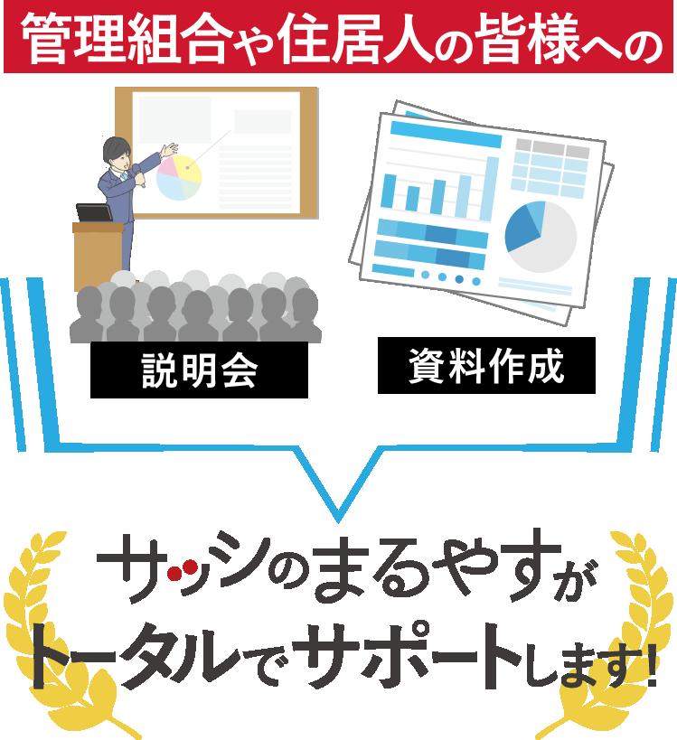 管理組合や住居人の皆様への説明会・資料作成は、サッシのまるやすがトータルでサポートします!